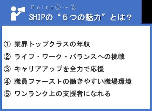 SHIPの
